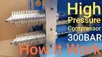high-pressure-compressor-otj